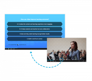 How Interactive Video Quizzing Works