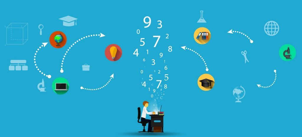 Interactive video drives learning retention